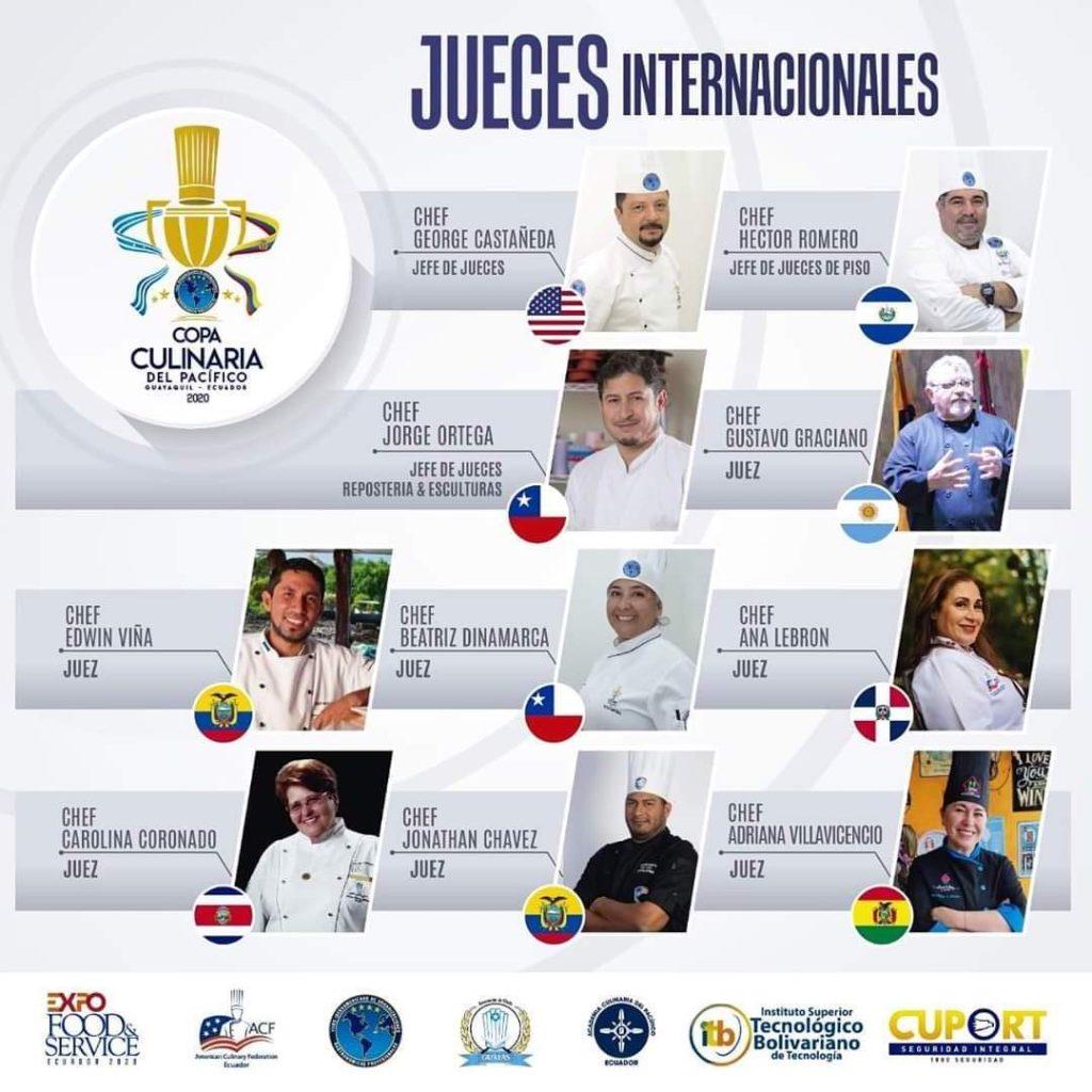Jueces Copa Culinaria 2020